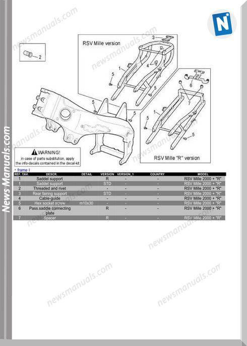 Aprilia Rsv Mille Parts List