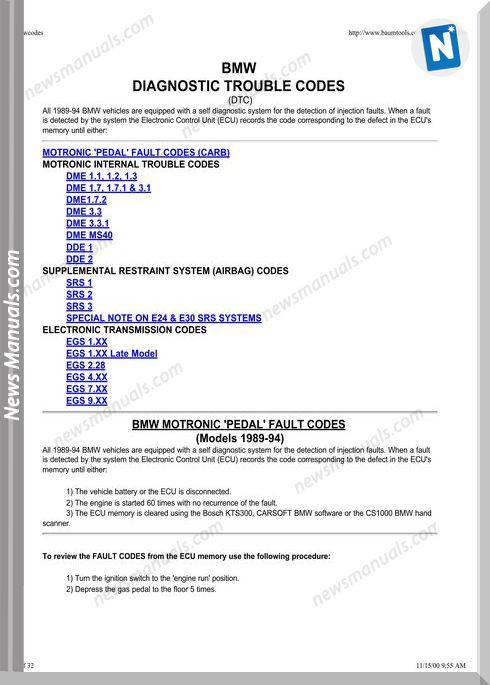 Bmw Manufacturer Codes And Description
