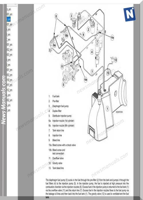 Case Ih Cvx 120 130 150 170 Tractor Shop Manual