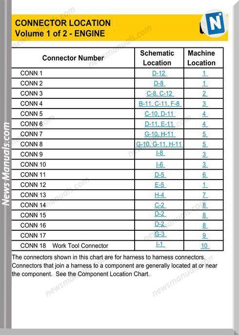 Caterpillar 246c 256c 262c 272c Wiring Diagram