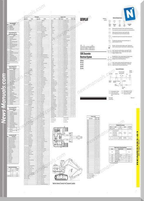Caterpillar 325C Excavator Electrical System