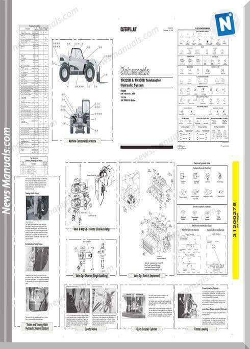 Caterpillar Telehander Th330B (Tbg) Hydraulic Schematic