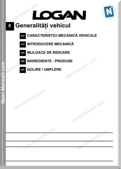 Dacia Logan (L90) Manual Service Manual (Ro)