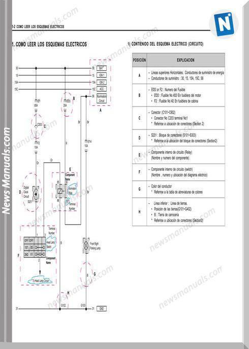 Daewoo Lanos Wiring Diagrams