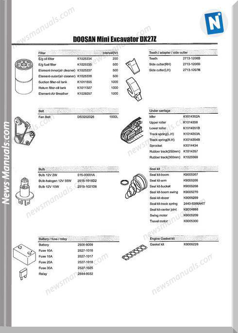 Doosan Dx27z Mini Excavator Parts Manual