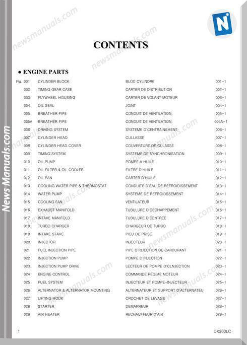 Doosan Dx300 Parts Manual