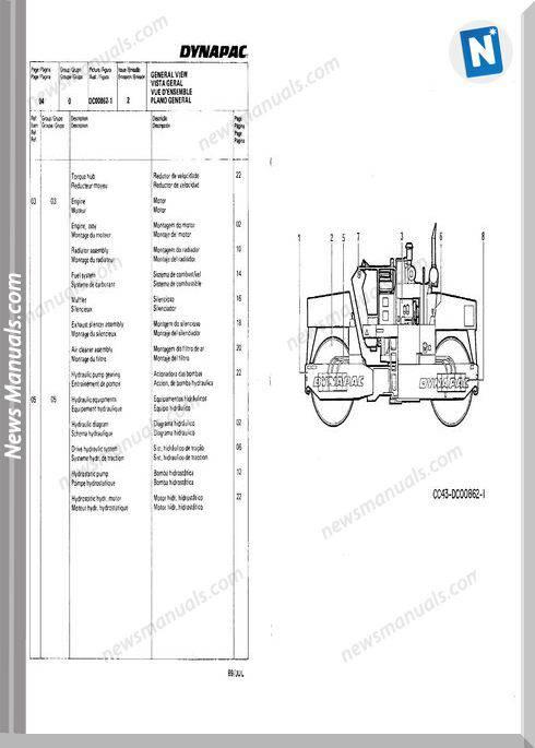 Dynapac Models Cc43 Parts Catalogue