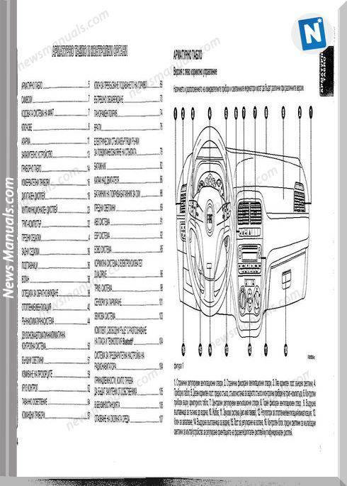 Fiat 124 Spider Owner Manual