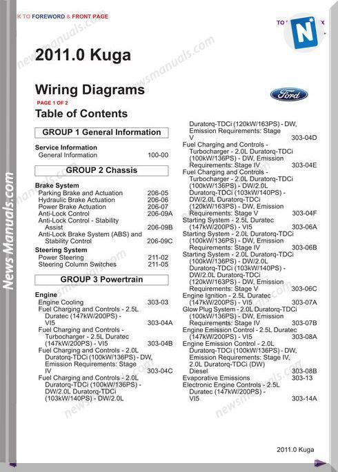Ford Kuga 2011 Mk1 Wiring Diagram