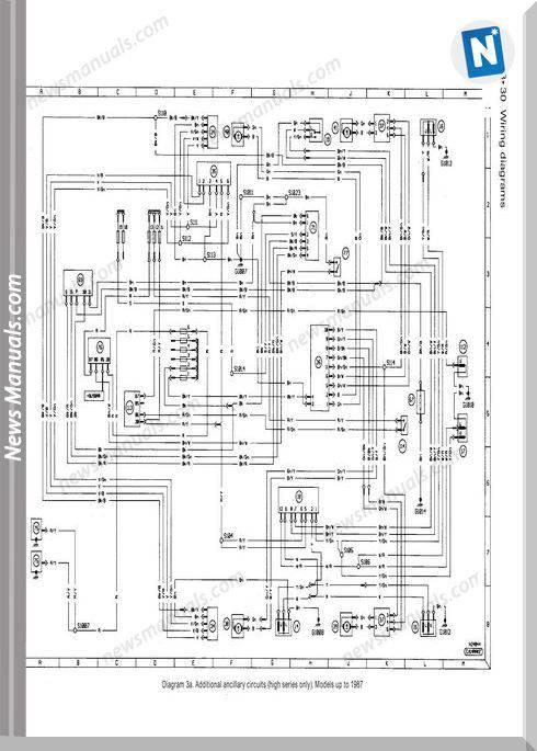 Haynes Ford Sierra Service And Wiring Diagram