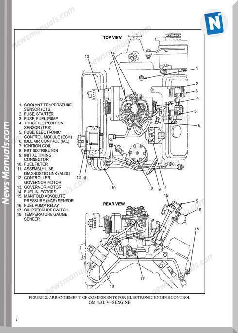 Gm Electronic Engine Control Gm V6 Operation Manual