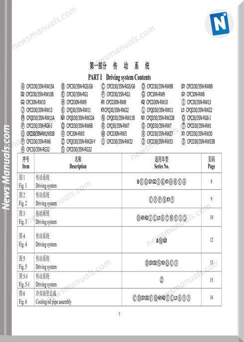 Hangcha Forklift Truck R3 35T Parts Catalog