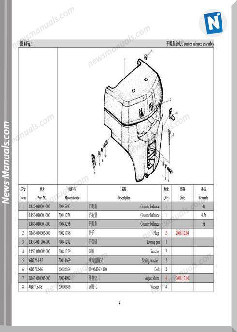 Hangcha Forklift Truck R4 X5T Parts Catalog