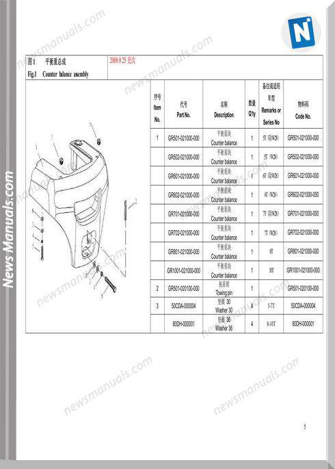 Hangcha R Series 5 10T Forklift Truck Parts Catalog