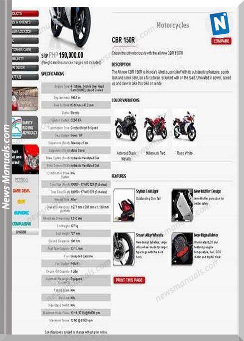 Honda Cbr150R Fi 2011 Owners Manual English