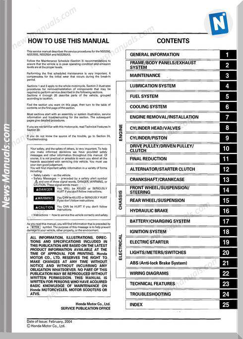 Honda Nss250 Reflex 2001 2007 Service Manual