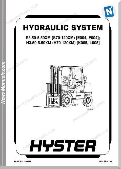 Hyster Hydraulic System S3.50-5.50Xm, H3.50-5.50Xm