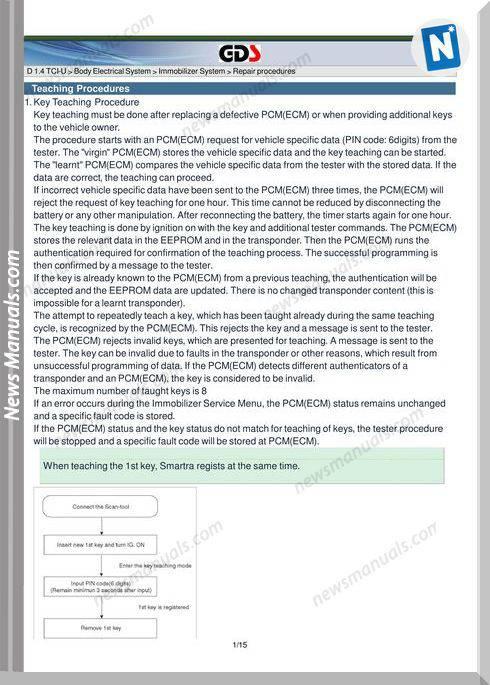 Hyundai Procedures Immobilizer System Service Training