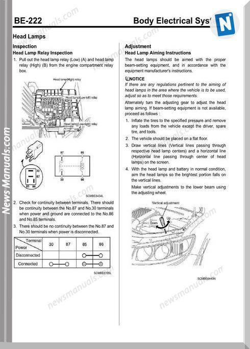 Hyundai Santafe 2010 Lighting System Wiring Diagram