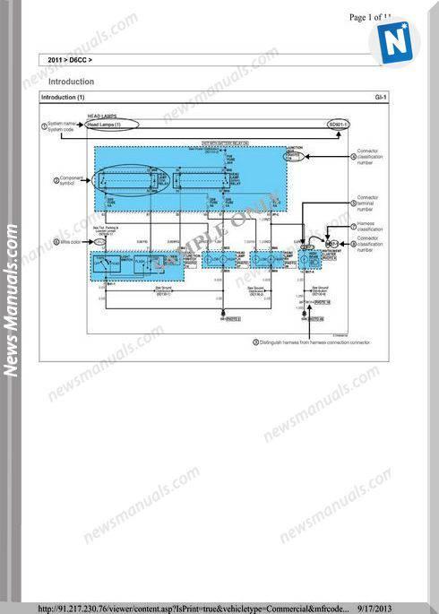 Hyundai Universe Py 2011 Engine D6Cc Introduction