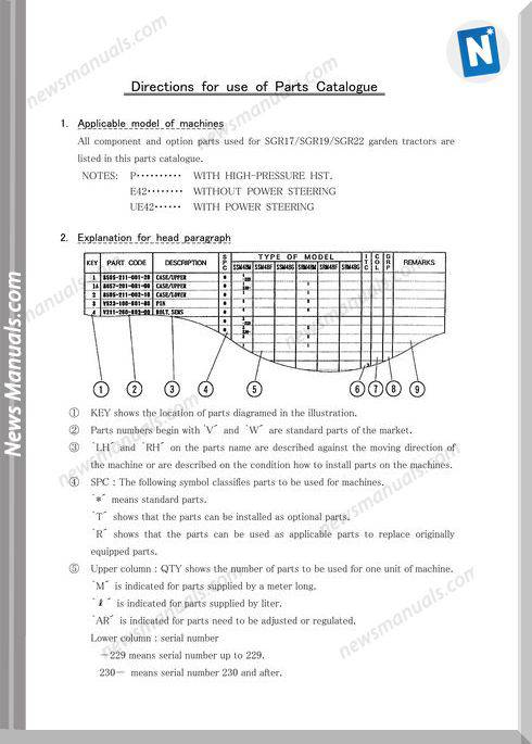 Iseki Model Sgr17 Sgr19 Sgr22 Parts Catalogue Manuals