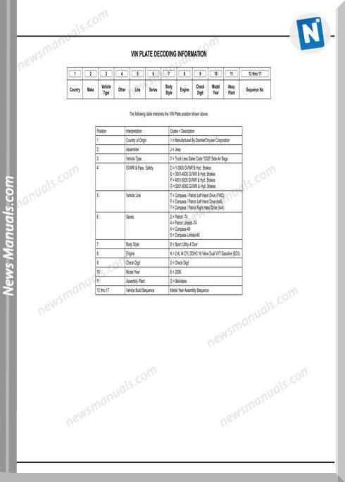 Jeep Mk 2007 Compass Patriot Mopar Parts Catalog