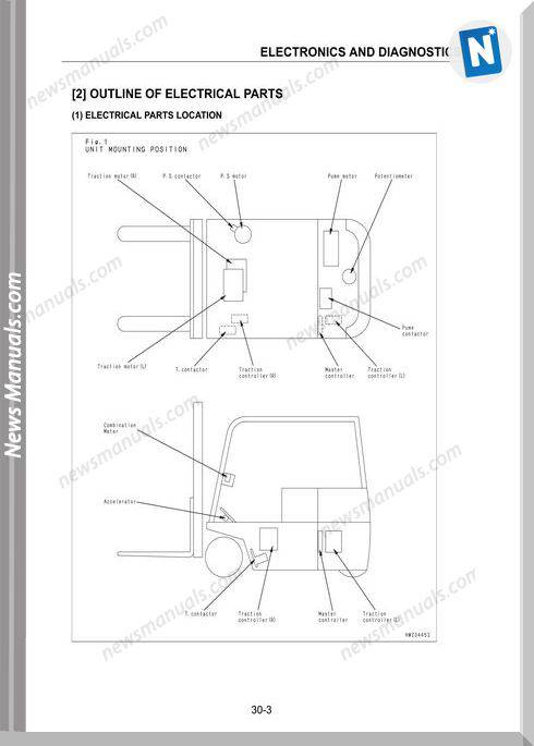 Diagram  Komatsu Forklift Fb15m 18m 2 Parts And Diagrams
