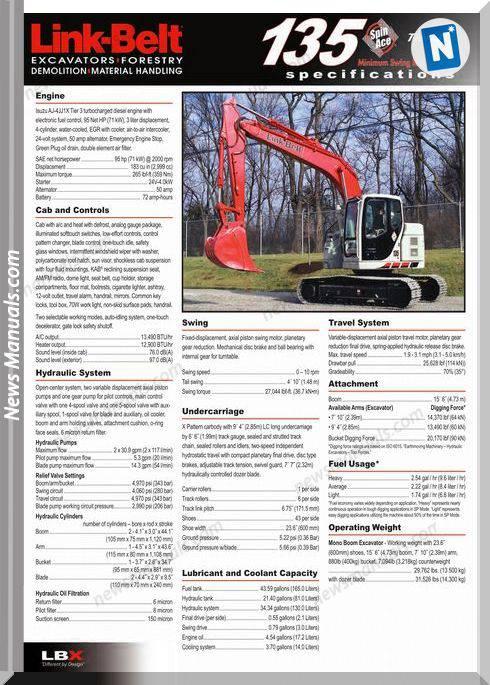 Linkbelt Excavator 135Msr Parts Manual