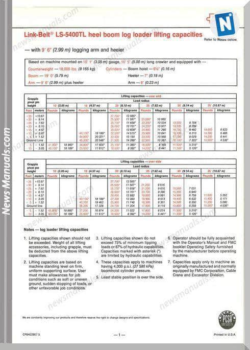 Linkbelt Excavators 5400 Tlls Workshop Manual