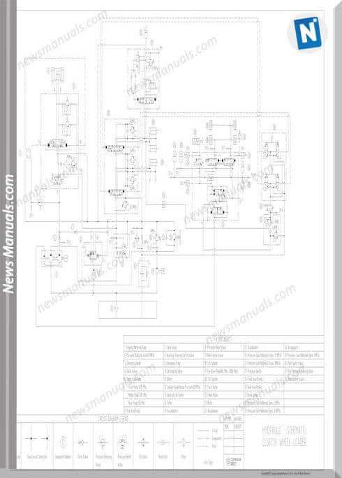 Liugong Clg877 Hydraulic System