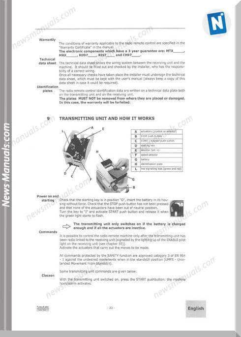 Manitou Radio Control Telescopic Handl Operator Manuals