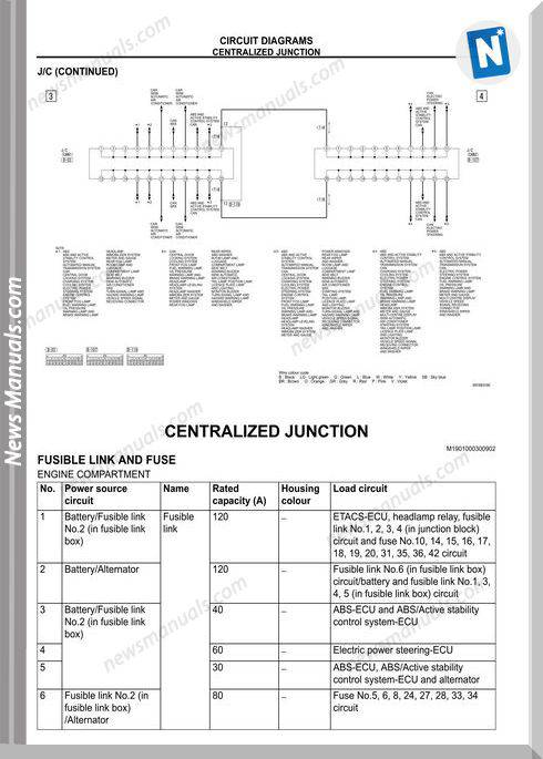 Mitsubishi Colt Models 2004 Year Wiring Diagram