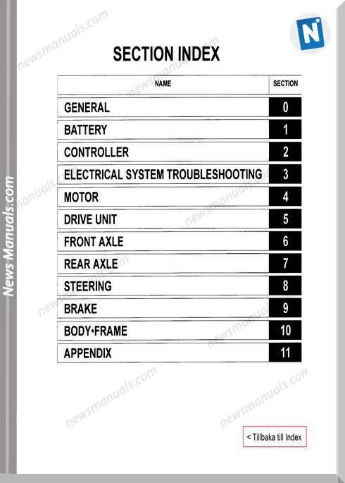 Mitsubishi Forklift Trucks Cbt4-6 Service Manual