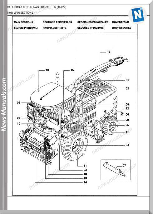 New Holland Fx40 Self Propelled Forage Harvester Parts Catalog