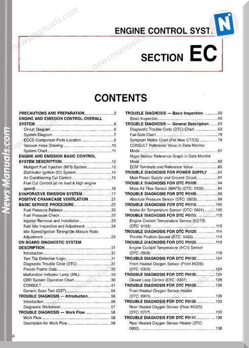 Nissan Ka24E Engine Electronic Systems Manual English