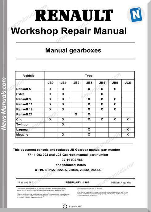 Renault Workshop Repair Manual Gearbox