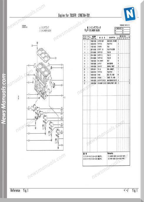 yanmar yb121u yb151u 2 crawler backhoes parts catalogue