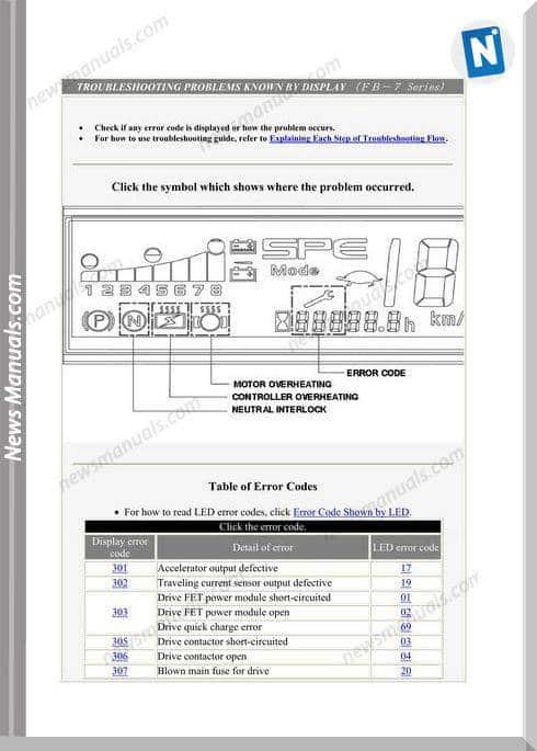 Tcm Fb-7 Series Troubleshooting Problems Error Codes