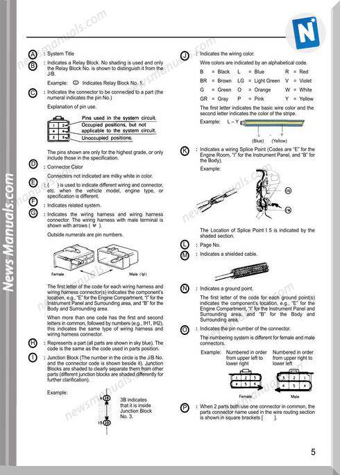 Toyota Camry 94 Wiring Diagrams
