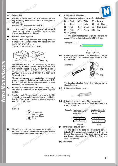 Toyota Tacoma Wiring Manual