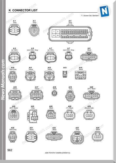 Toyota Tundra 2005 Ewd Electrical Wiring Diagram