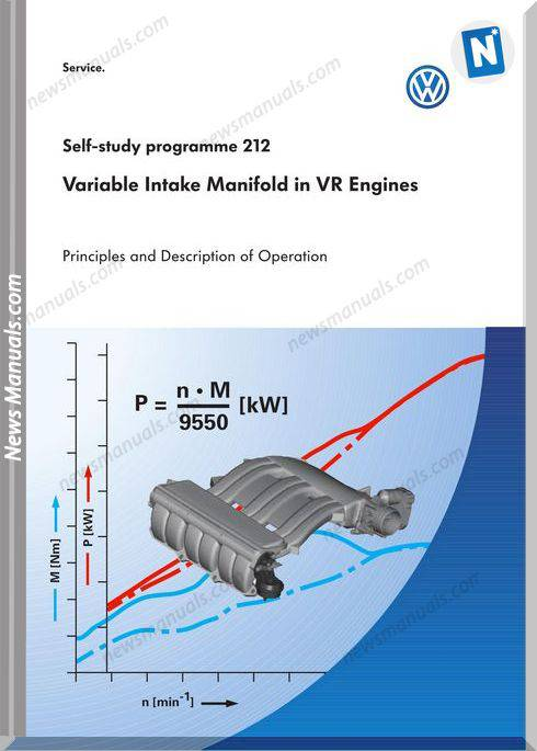 Volkswagen Training Variable Intake Manifold In Vr Engines