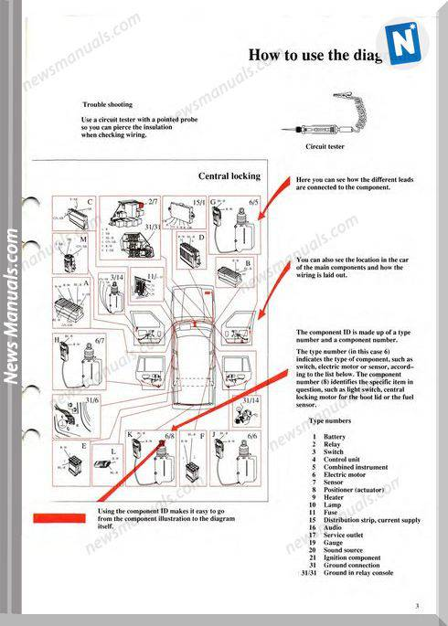 Volvo 1990 760 Wiring Diagrams