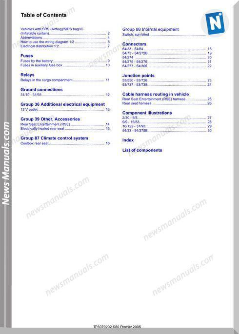 Volvo S80 Premier 2005 Wiring Diagram