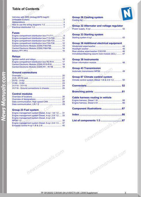 Volvo Supplement C30 S40 V50 C70 2008 Wiring Diagram