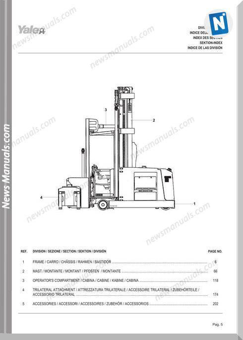 Yale Forklift B869 Mtc 15 Models English Parts Manual