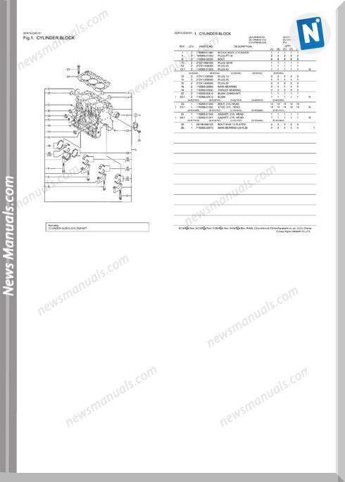 Yanmar 3Tne74 G1A Engine Parts Catalog