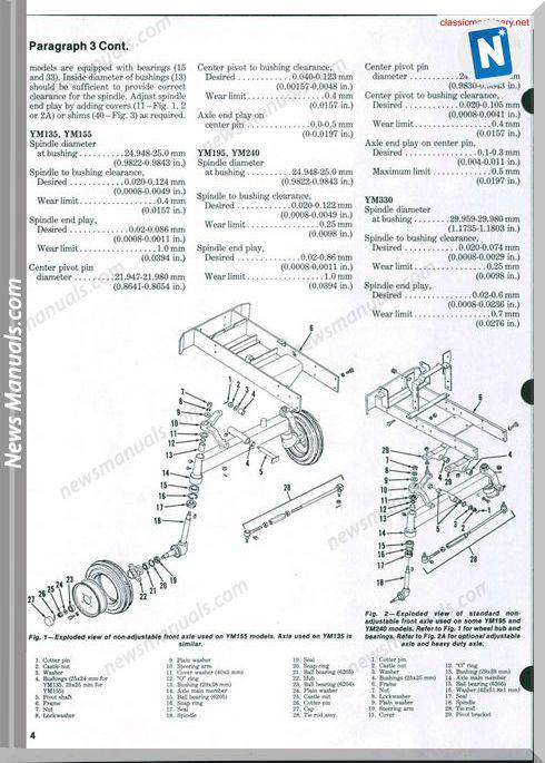 yanmar ym ymd work shop manual